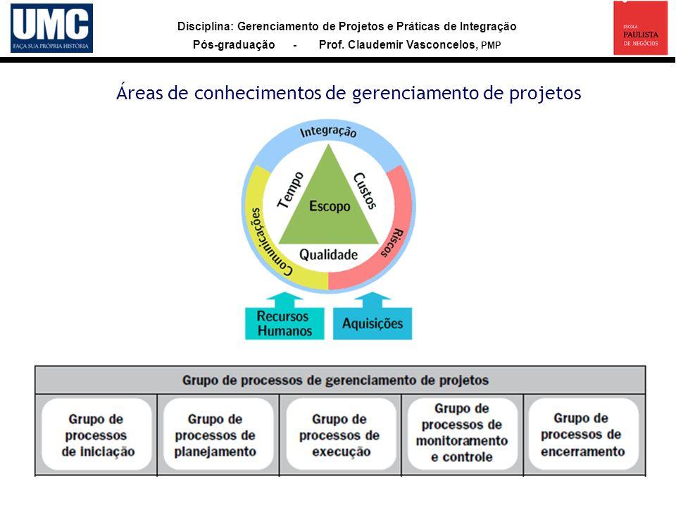 Disciplina: Gerenciamento de Projetos e Práticas de Integração Pós-graduação - Prof. Claudemir Vasconcelos, PMP Áreas de conhecimentos de gerenciament