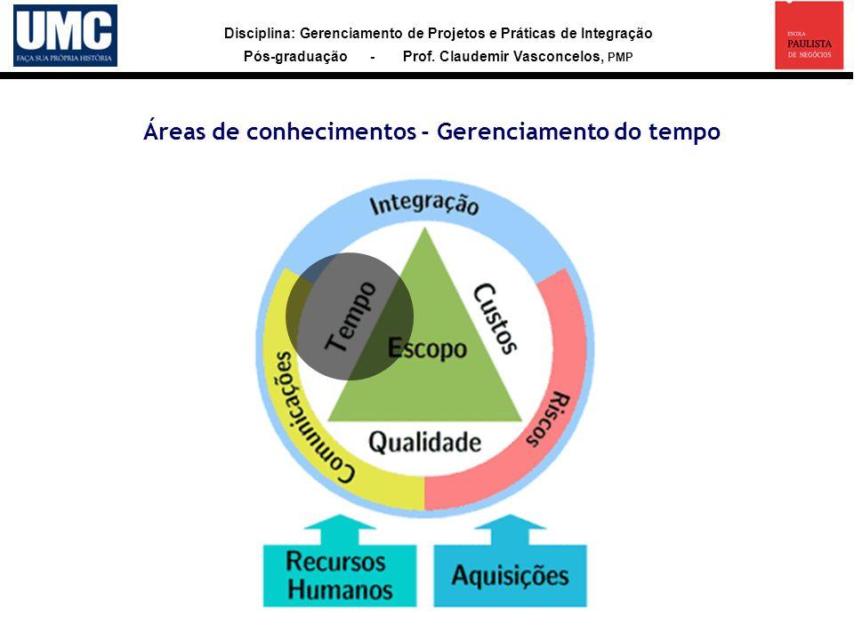 Disciplina: Gerenciamento de Projetos e Práticas de Integração Pós-graduação - Prof. Claudemir Vasconcelos, PMP Áreas de conhecimentos - Gerenciamento