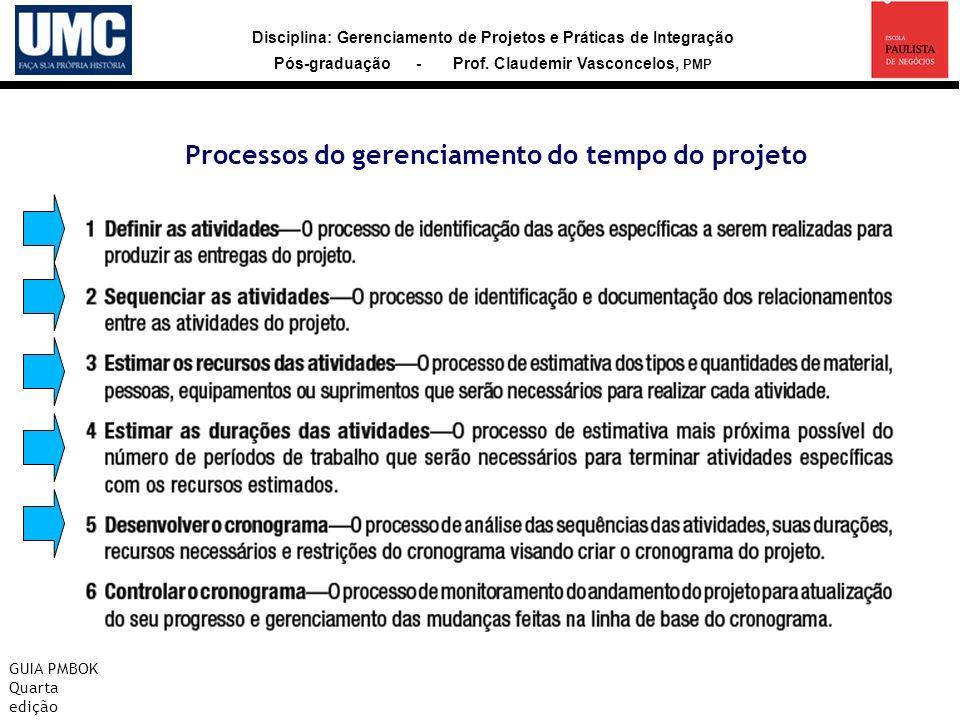 Disciplina: Gerenciamento de Projetos e Práticas de Integração Pós-graduação - Prof. Claudemir Vasconcelos, PMP Processos do gerenciamento do tempo do