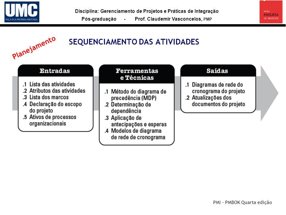 Disciplina: Gerenciamento de Projetos e Práticas de Integração Pós-graduação - Prof. Claudemir Vasconcelos, PMP SEQUENCIAMENTO DAS ATIVIDADES PMI – PM