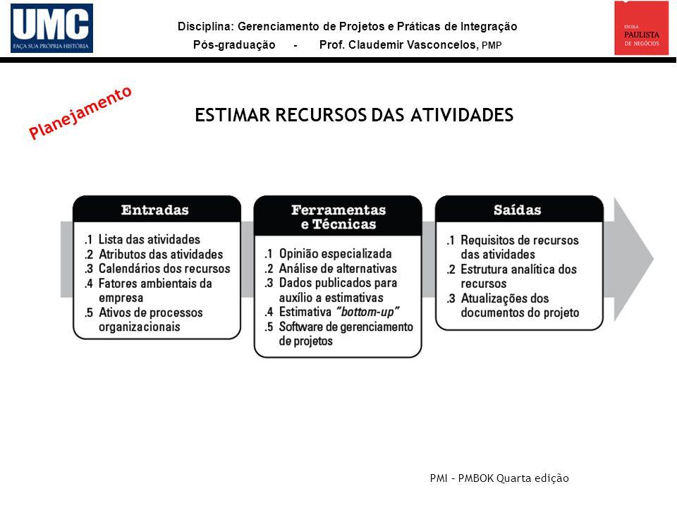Disciplina: Gerenciamento de Projetos e Práticas de Integração Pós-graduação - Prof. Claudemir Vasconcelos, PMP ESTIMAR RECURSOS DAS ATIVIDADES PMI –