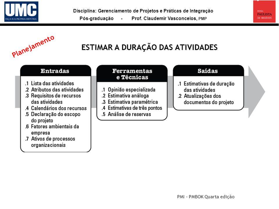 Disciplina: Gerenciamento de Projetos e Práticas de Integração Pós-graduação - Prof. Claudemir Vasconcelos, PMP ESTIMAR A DURAÇÃO DAS ATIVIDADES PMI –