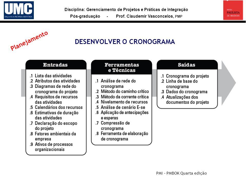 Disciplina: Gerenciamento de Projetos e Práticas de Integração Pós-graduação - Prof. Claudemir Vasconcelos, PMP DESENVOLVER O CRONOGRAMA PMI – PMBOK Q