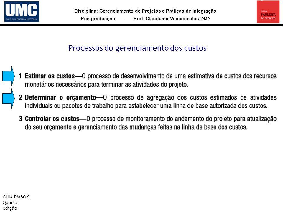 Disciplina: Gerenciamento de Projetos e Práticas de Integração Pós-graduação - Prof. Claudemir Vasconcelos, PMP Processos do gerenciamento dos custos