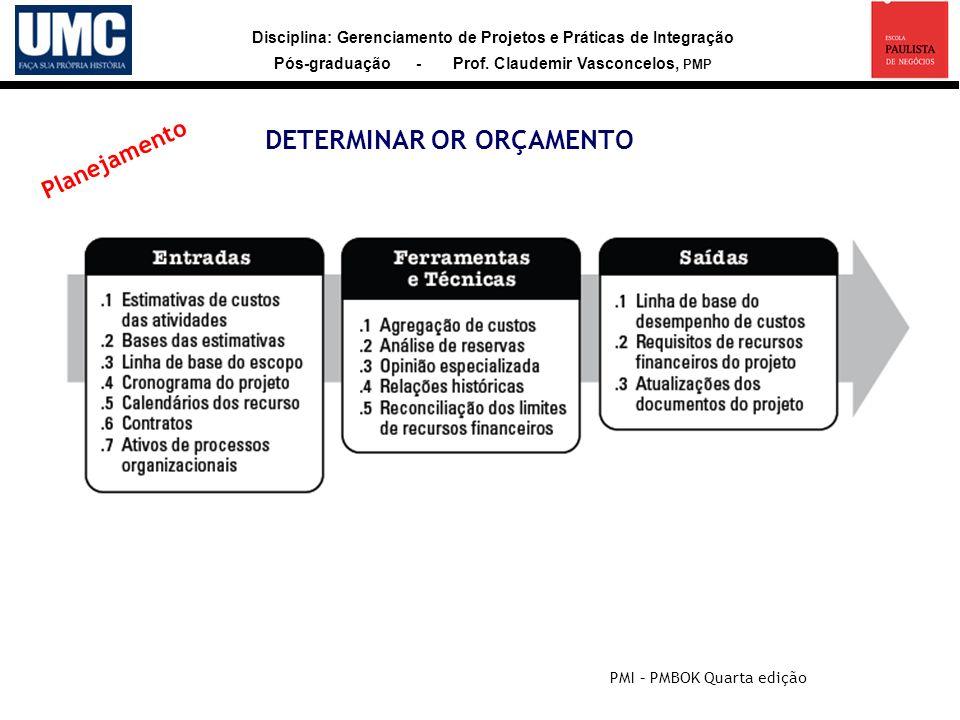 Disciplina: Gerenciamento de Projetos e Práticas de Integração Pós-graduação - Prof. Claudemir Vasconcelos, PMP DETERMINAR OR ORÇAMENTO PMI – PMBOK Qu