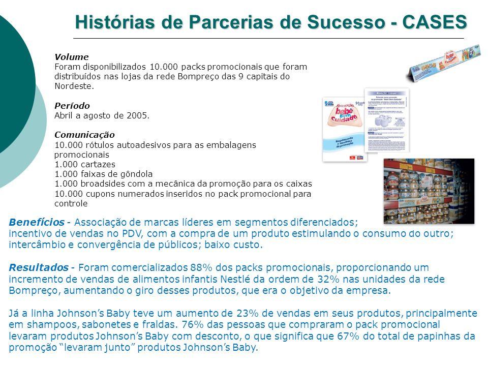 Histórias de Parcerias de Sucesso - CASES Volume Foram disponibilizados 10.000 packs promocionais que foram distribuídos nas lojas da rede Bompreço da