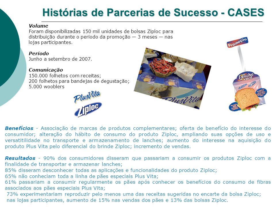 Histórias de Parcerias de Sucesso - CASES Volume Foram disponibilizadas 150 mil unidades de bolsas Ziploc para distribuição durante o período da promo