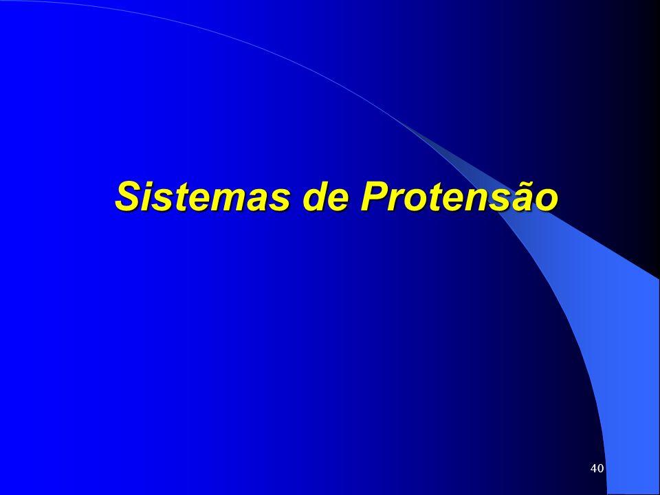 40 Sistemas de Protensão