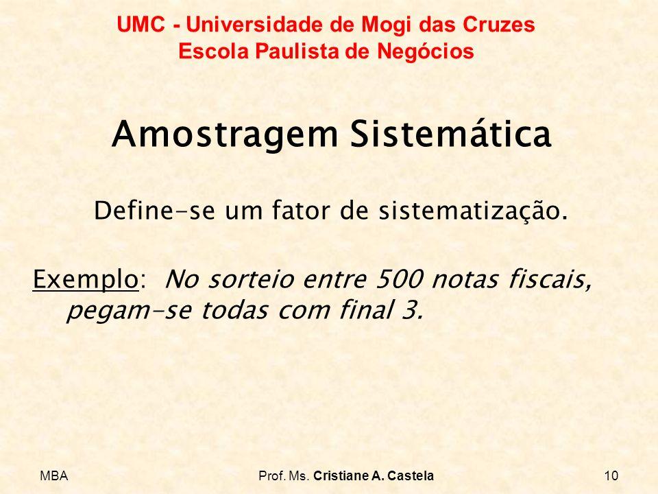 MBAProf. Ms. Cristiane A. Castela10 UMC - Universidade de Mogi das Cruzes Escola Paulista de Negócios Amostragem Sistemática Define-se um fator de sis
