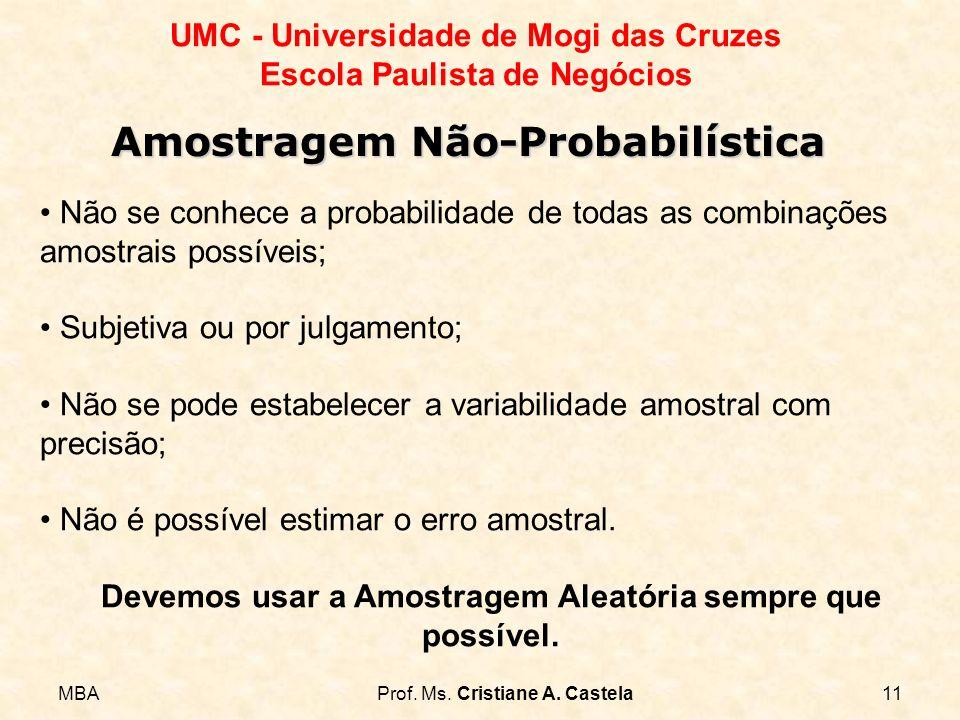 MBAProf. Ms. Cristiane A. Castela11 UMC - Universidade de Mogi das Cruzes Escola Paulista de Negócios Amostragem Não-Probabilística Não se conhece a p