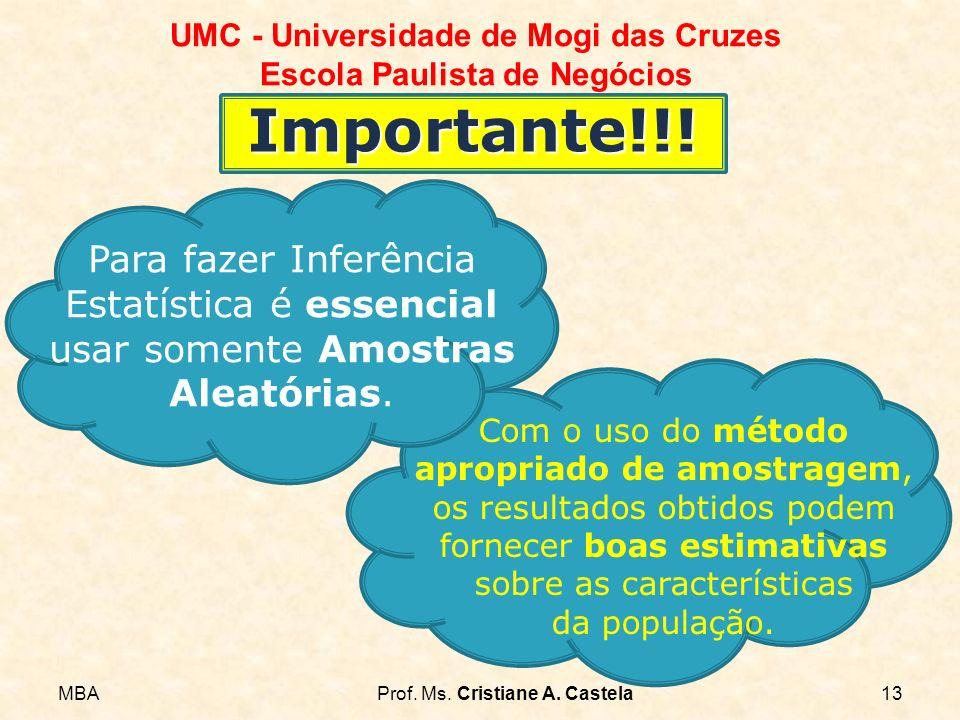 MBAProf. Ms. Cristiane A. Castela13 UMC - Universidade de Mogi das Cruzes Escola Paulista de Negócios Importante!!! Para fazer Inferência Estatística
