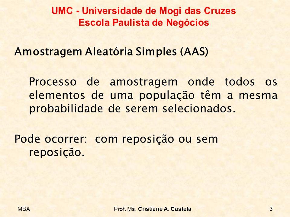 MBAProf. Ms. Cristiane A. Castela3 UMC - Universidade de Mogi das Cruzes Escola Paulista de Negócios Amostragem Aleatória Simples (AAS) Processo de am