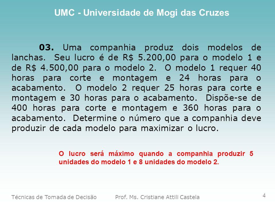Técnicas de Tomada de Decisão Prof. Ms. Cristiane Attili Castela UMC - Universidade de Mogi das Cruzes 4 03. Uma companhia produz dois modelos de lanc