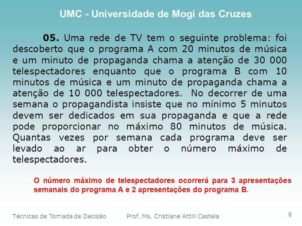 Técnicas de Tomada de Decisão Prof. Ms. Cristiane Attili Castela UMC - Universidade de Mogi das Cruzes 6 05. Uma rede de TV tem o seguinte problema: f