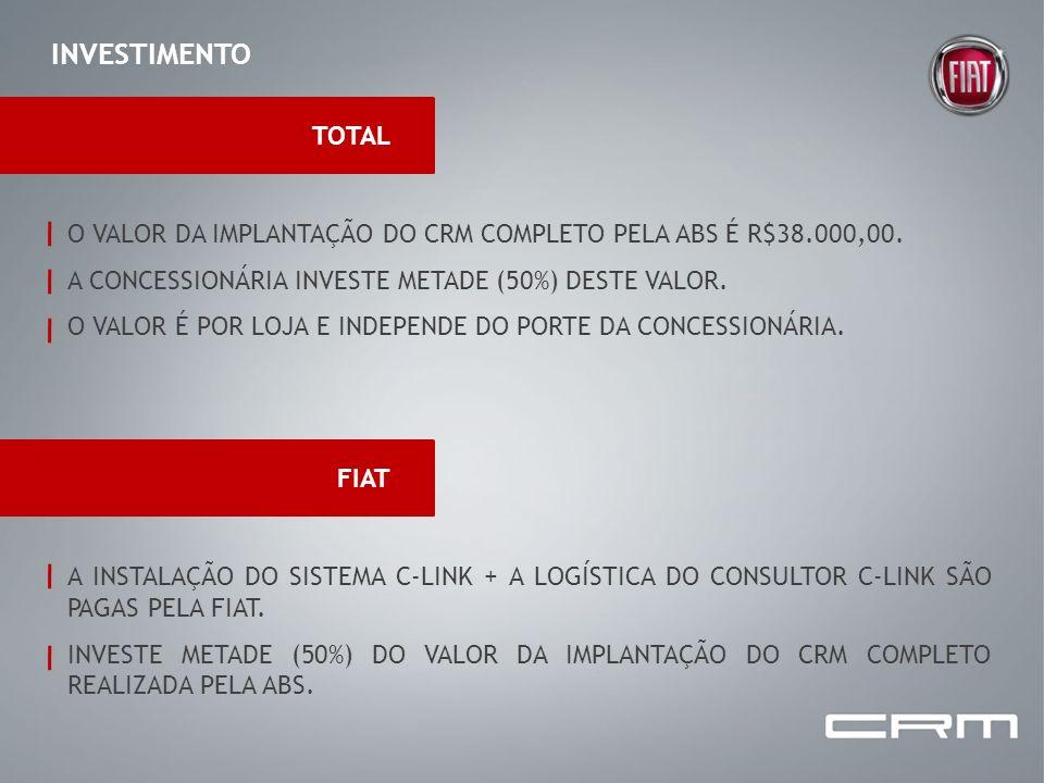 INVESTIMENTO TOTAL O VALOR DA IMPLANTAÇÃO DO CRM COMPLETO PELA ABS É R$38.000,00. A CONCESSIONÁRIA INVESTE METADE (50%) DESTE VALOR. O VALOR É POR LOJ