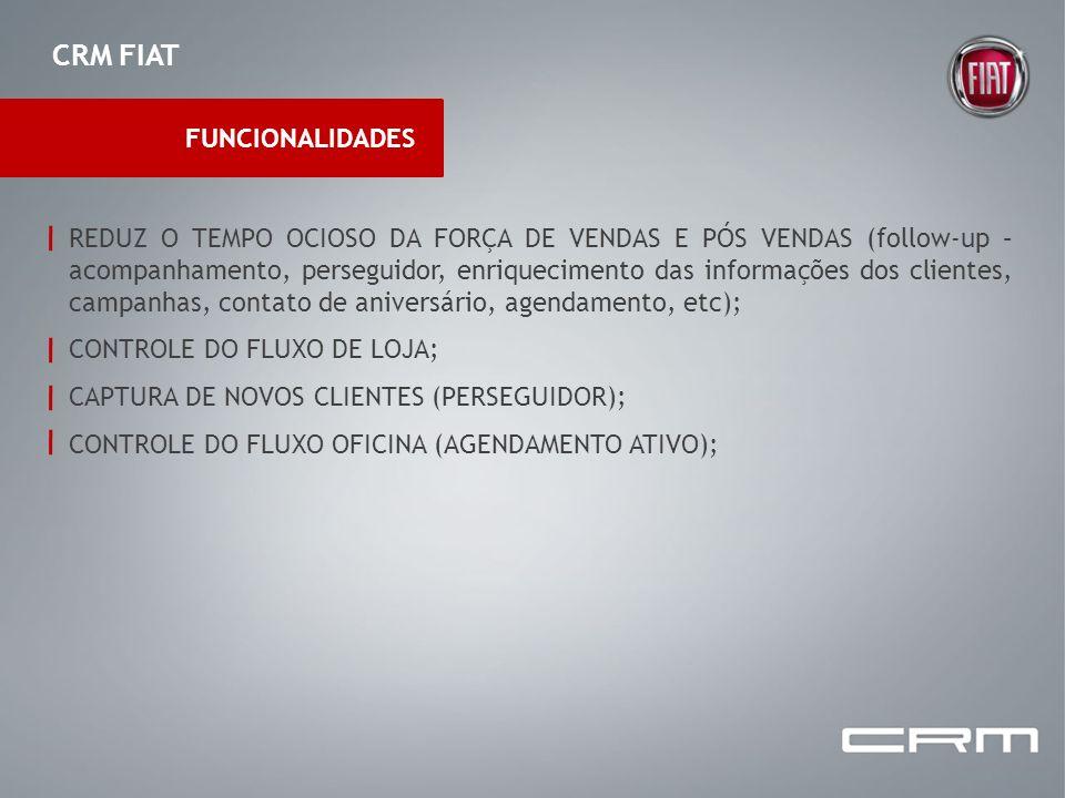 CRM FIAT REDUZ O TEMPO OCIOSO DA FORÇA DE VENDAS E PÓS VENDAS (follow-up – acompanhamento, perseguidor, enriquecimento das informações dos clientes, c