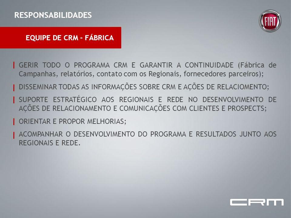 RESPONSABILIDADES EQUIPE DE CRM - FÁBRICA GERIR TODO O PROGRAMA CRM E GARANTIR A CONTINUIDADE (Fábrica de Campanhas, relatórios, contato com os Region
