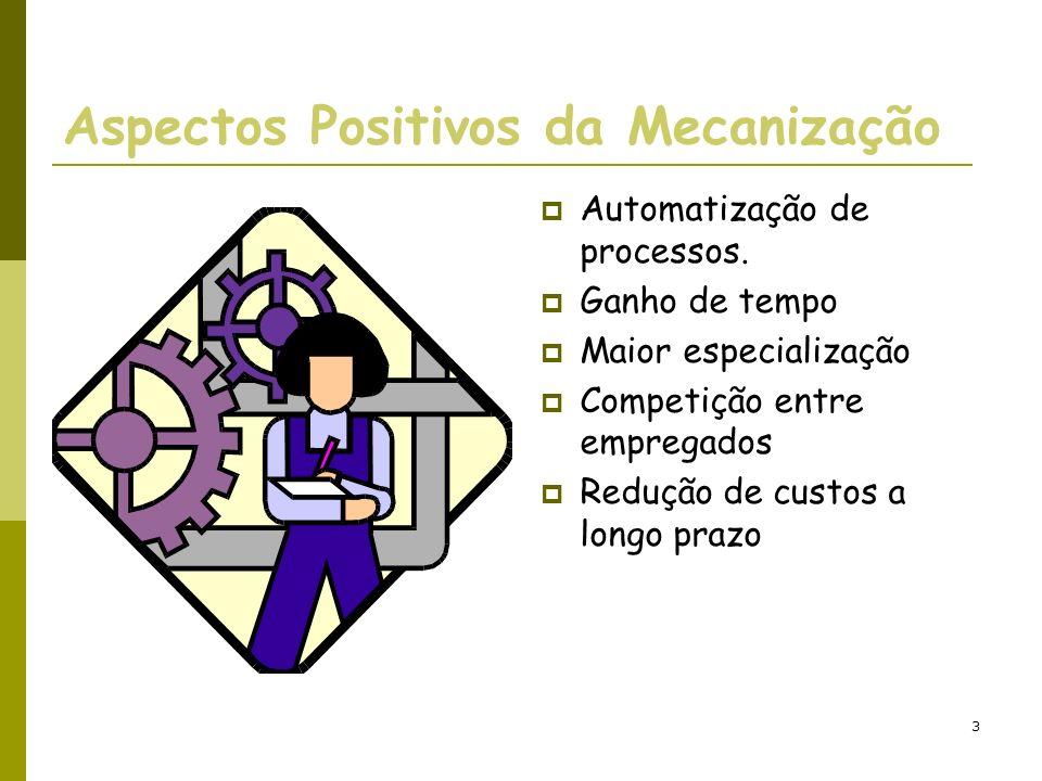 34 Metáfora Biológica 1o.Aspecto: Ênfase sobre o ambiente dentro do qual a organização existe.