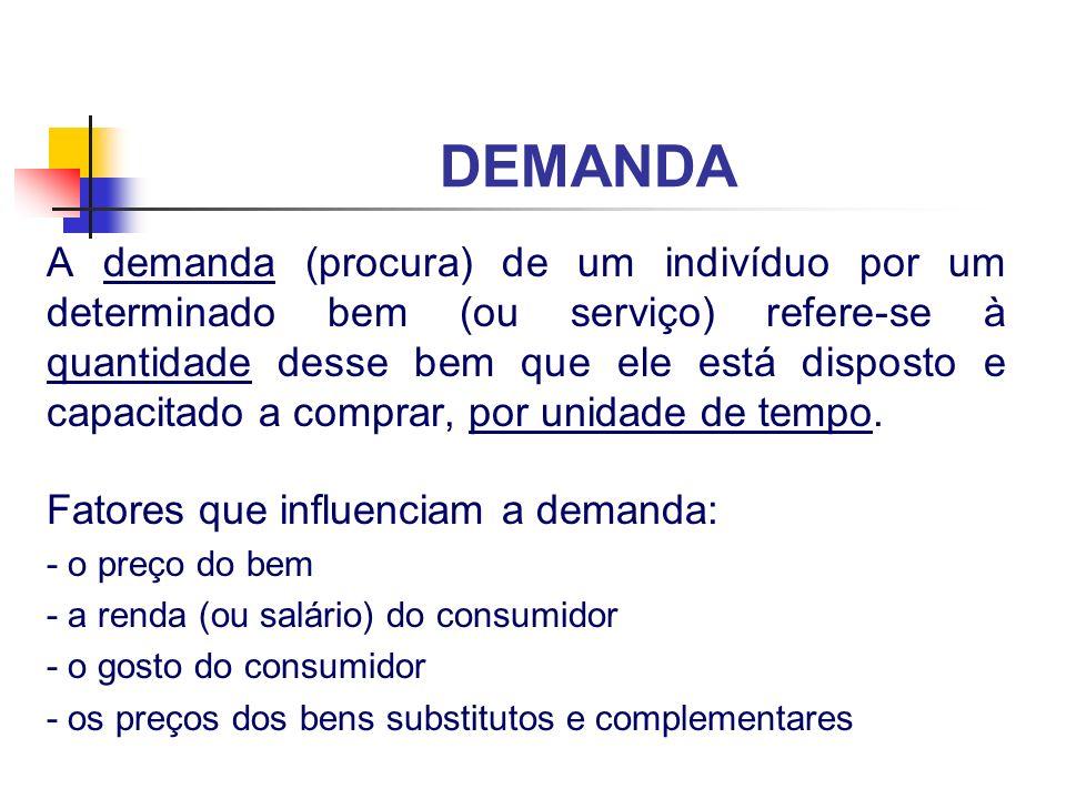 DEMANDA A demanda (procura) de um indivíduo por um determinado bem (ou serviço) refere-se à quantidade desse bem que ele está disposto e capacitado a