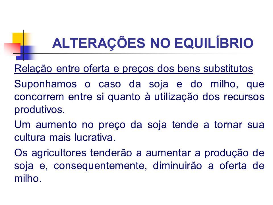 ALTERAÇÕES NO EQUILÍBRIO Relação entre oferta e preços dos bens substitutos Suponhamos o caso da soja e do milho, que concorrem entre si quanto à util