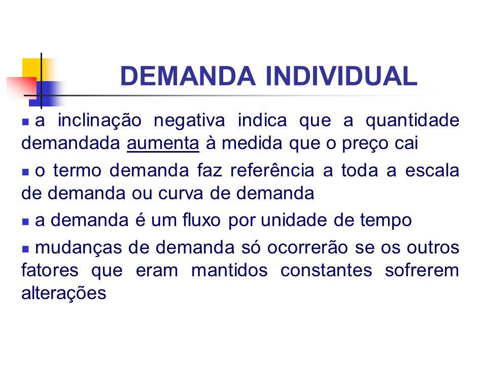 a inclinação negativa indica que a quantidade demandada aumenta à medida que o preço cai o termo demanda faz referência a toda a escala de demanda ou