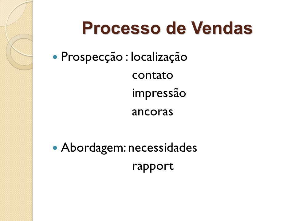 Processo de Vendas Prospecção : localização contato impressão ancoras Abordagem: necessidades rapport