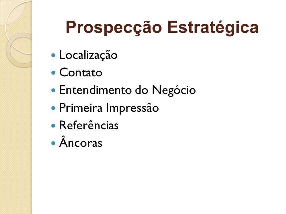 Localização Contato Entendimento do Negócio Primeira Impressão Referências Âncoras