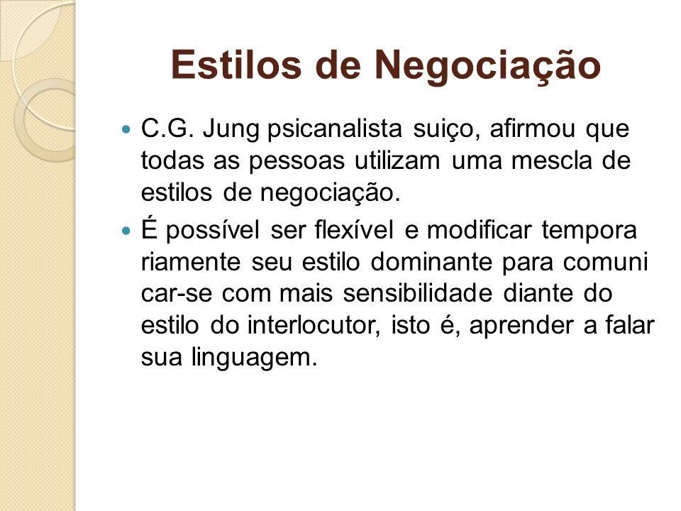 Estilos de Negociação C.G. Jung psicanalista suiço, afirmou que todas as pessoas utilizam uma mescla de estilos de negociação. É possível ser flexível