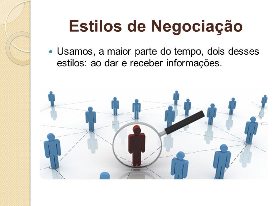 Estilos de Negociação Usamos, a maior parte do tempo, dois desses estilos: ao dar e receber informações.