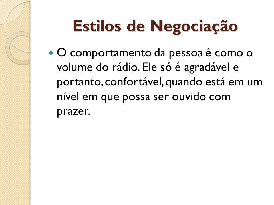 Estilos de Negociação O comportamento da pessoa é como o volume do rádio. Ele só é agradável e portanto, confortável, quando está em um nível em que p