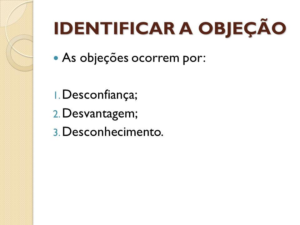 IDENTIFICAR A OBJEÇÃO As objeções ocorrem por: 1. Desconfiança; 2. Desvantagem; 3. Desconhecimento.