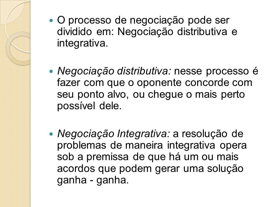 O processo de negociação pode ser dividido em: Negociação distributiva e integrativa. Negociação distributiva: nesse processo é fazer com que o oponen