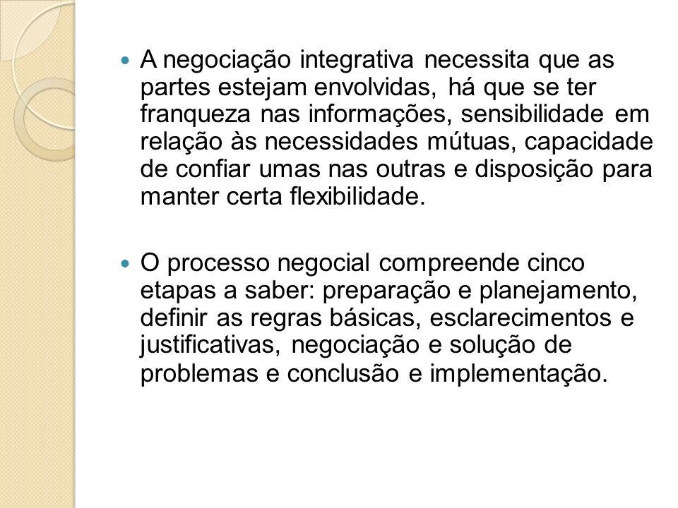 A negociação integrativa necessita que as partes estejam envolvidas, há que se ter franqueza nas informações, sensibilidade em relação às necessidades