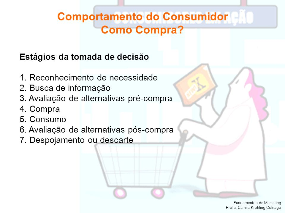 Fundamentos de Marketing Profa.Camila Krohling Colnago Comportamento do Consumidor O que Compra.