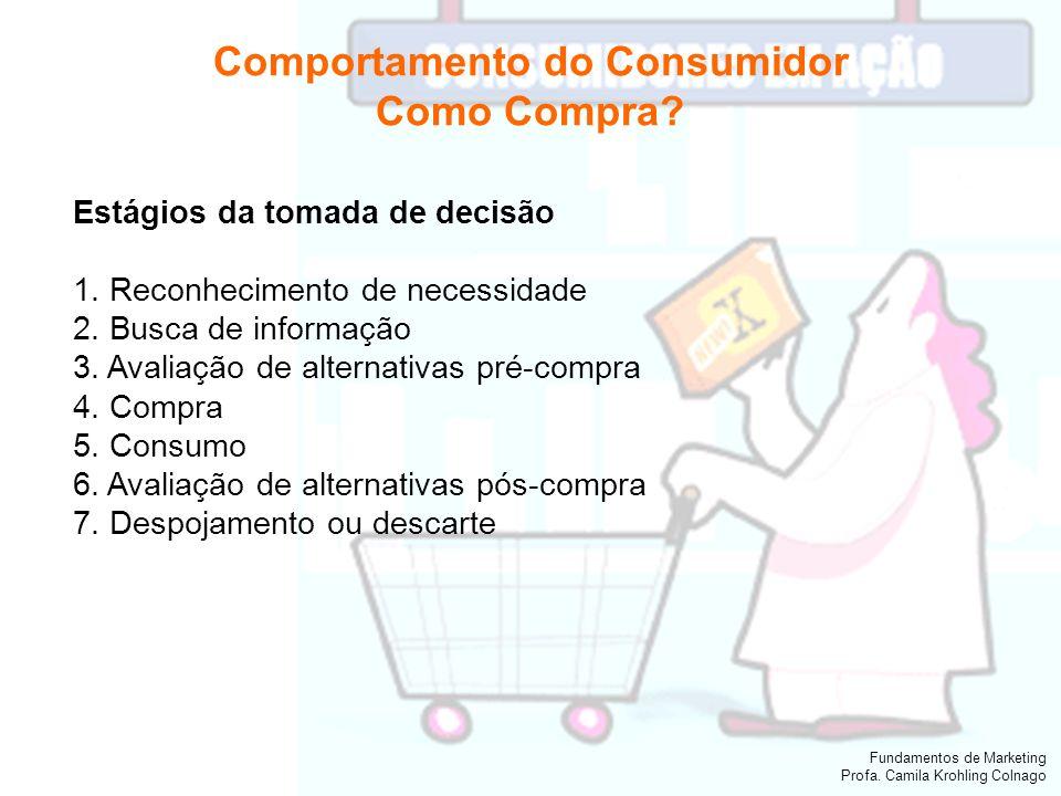 Fundamentos de Marketing Profa. Camila Krohling Colnago Comportamento do Consumidor Como Compra? Estágios da tomada de decisão 1. Reconhecimento de ne