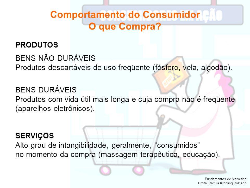 Fundamentos de Marketing Profa. Camila Krohling Colnago Comportamento do Consumidor O que Compra? PRODUTOS BENS NÃO-DURÁVEIS Produtos descartáveis de
