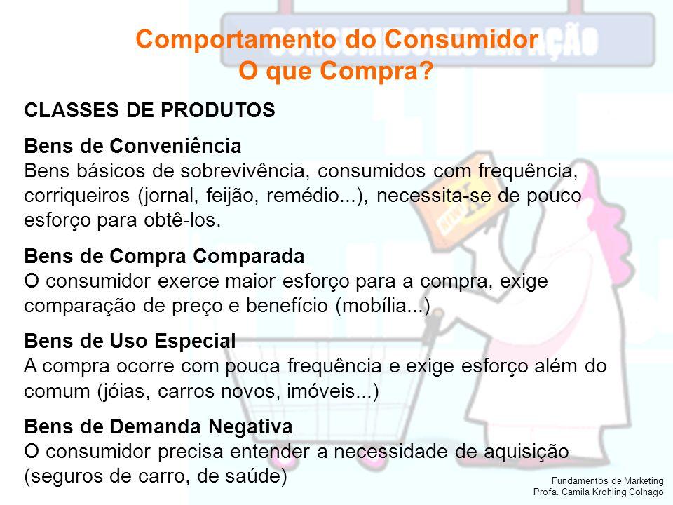 Fundamentos de Marketing Profa. Camila Krohling Colnago Comportamento do Consumidor O que Compra? CLASSES DE PRODUTOS Bens de Conveniência Bens básico