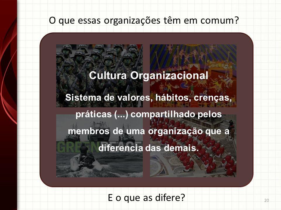 20 Cultura Organizacional Sistema de valores, hábitos, crenças, práticas (...) compartilhado pelos membros de uma organização que a diferencia das dem