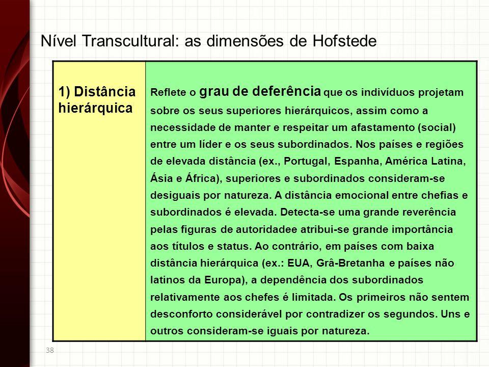 38 1) Distância hierárquica Reflete o grau de deferência que os indivíduos projetam sobre os seus superiores hierárquicos, assim como a necessidade de