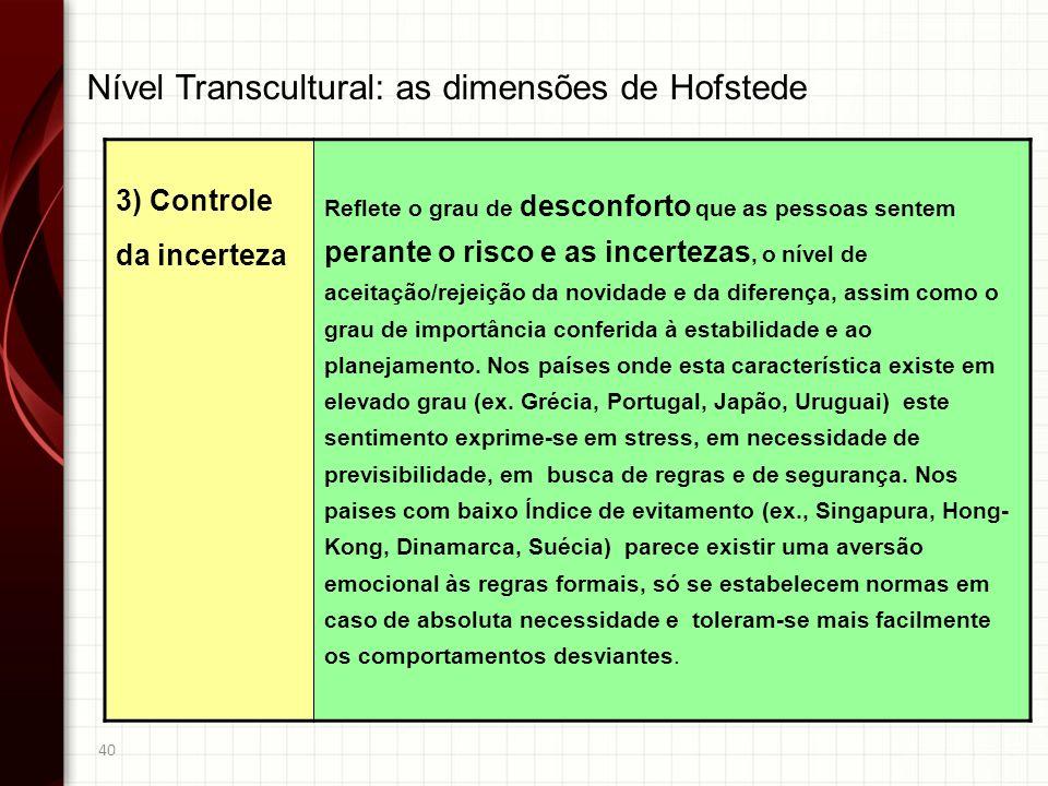 40 3) Controle da incerteza Reflete o grau de desconforto que as pessoas sentem perante o risco e as incertezas, o nível de aceitação/rejeição da novi