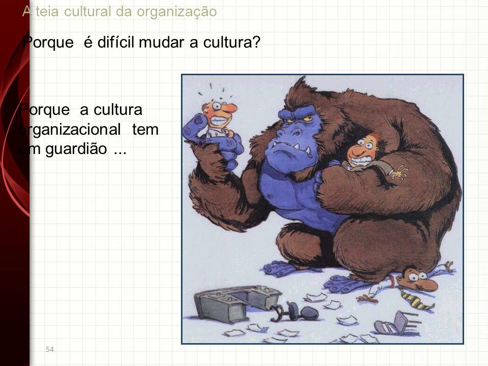 54 Porque a cultura organizacional tem um guardião... Porque é difícil mudar a cultura? A teia cultural da organização