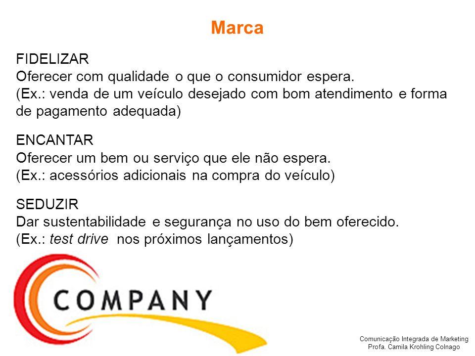 Comunicação Integrada de Marketing Profa. Camila Krohling Colnago Marca FIDELIZAR Oferecer com qualidade o que o consumidor espera. (Ex.: venda de um