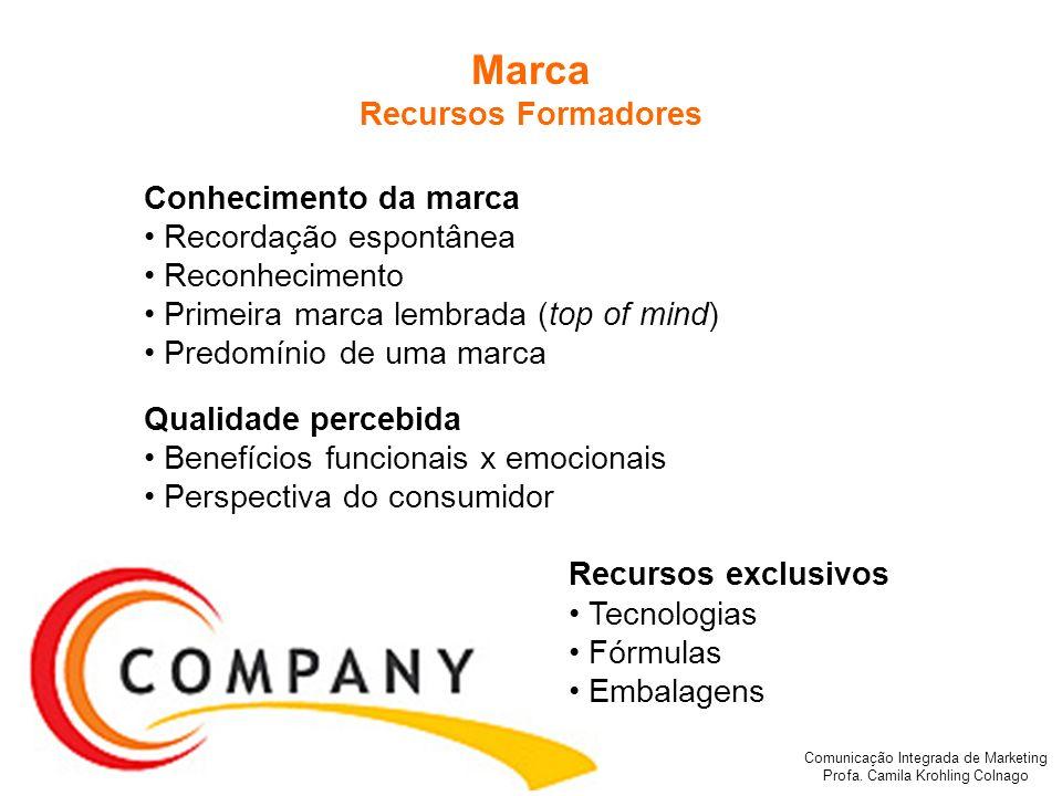 Comunicação Integrada de Marketing Profa. Camila Krohling Colnago Marca Recursos Formadores Conhecimento da marca Recordação espontânea Reconhecimento