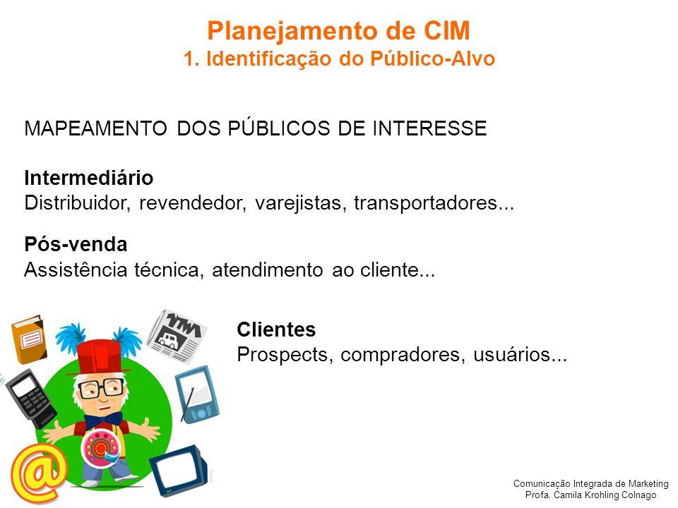 Comunicação Integrada de Marketing Profa. Camila Krohling Colnago Planejamento de CIM 1. Identificação do Público-Alvo MAPEAMENTO DOS PÚBLICOS DE INTE
