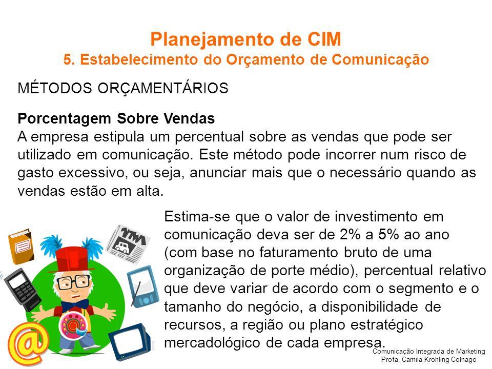 Comunicação Integrada de Marketing Profa. Camila Krohling Colnago MÉTODOS ORÇAMENTÁRIOS Porcentagem Sobre Vendas A empresa estipula um percentual sobr