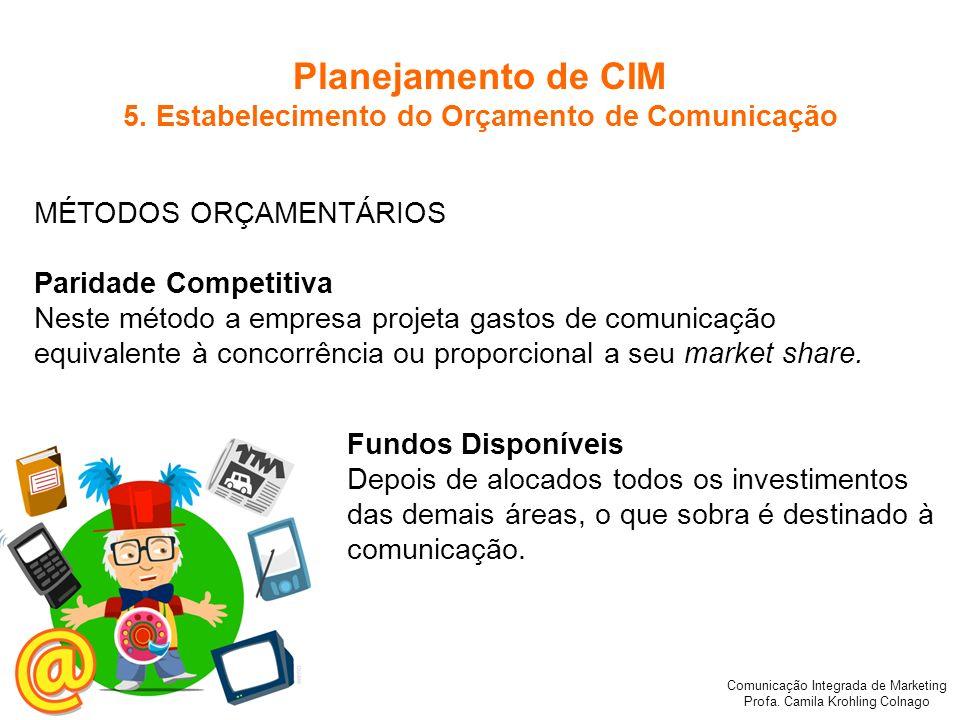 Comunicação Integrada de Marketing Profa. Camila Krohling Colnago MÉTODOS ORÇAMENTÁRIOS Paridade Competitiva Neste método a empresa projeta gastos de