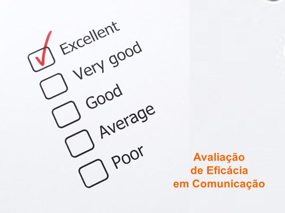 Comunicação Integrada de Marketing Profa. Camila Krohling Colnago Avaliação de Eficácia em Comunicação