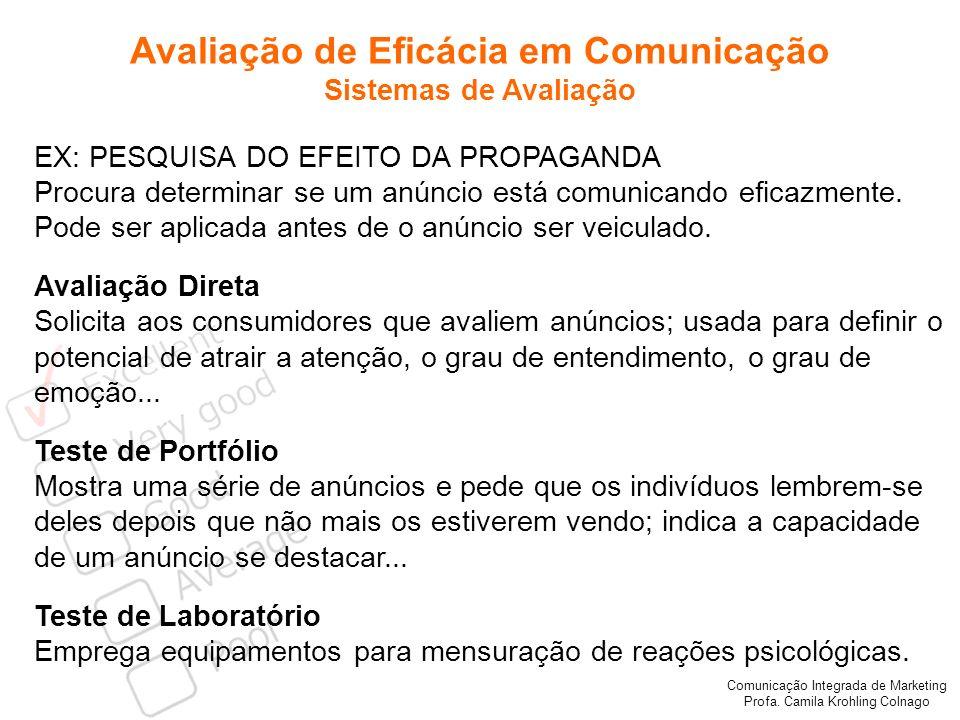 Comunicação Integrada de Marketing Profa. Camila Krohling Colnago Avaliação de Eficácia em Comunicação Sistemas de Avaliação EX: PESQUISA DO EFEITO DA