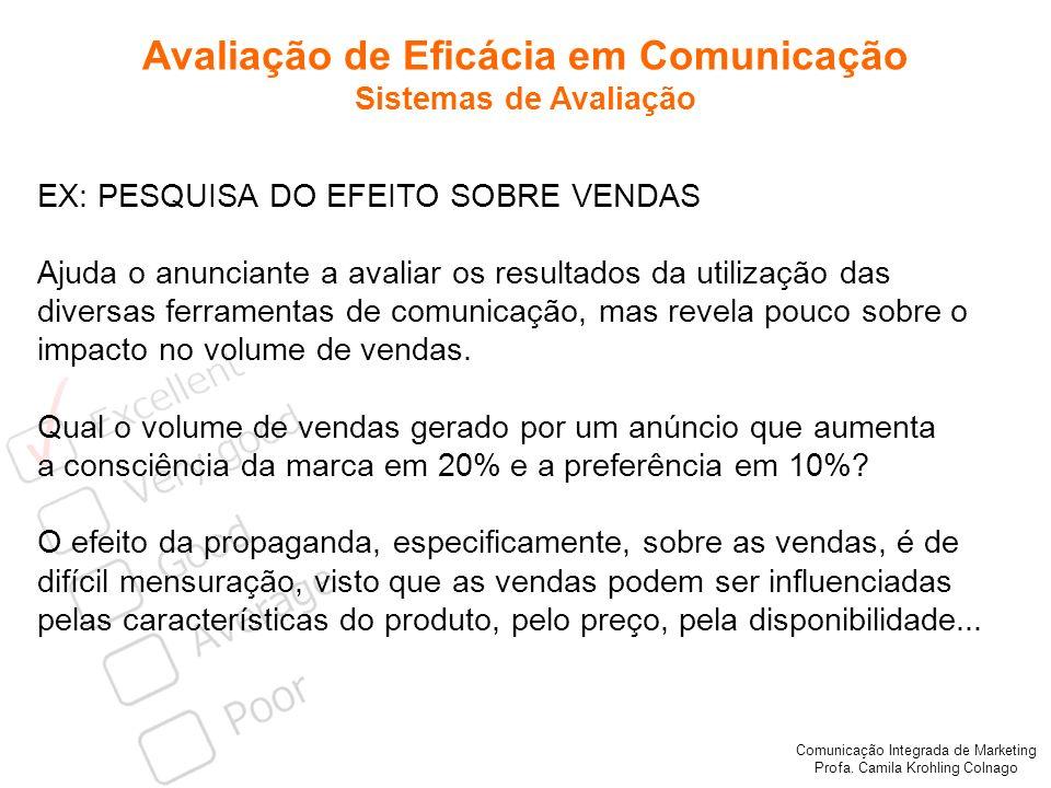 Comunicação Integrada de Marketing Profa. Camila Krohling Colnago Avaliação de Eficácia em Comunicação Sistemas de Avaliação EX: PESQUISA DO EFEITO SO