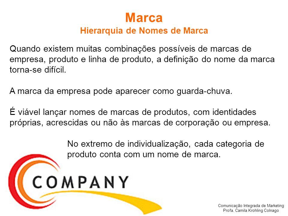 Comunicação Integrada de Marketing Profa. Camila Krohling Colnago Marketing Digital